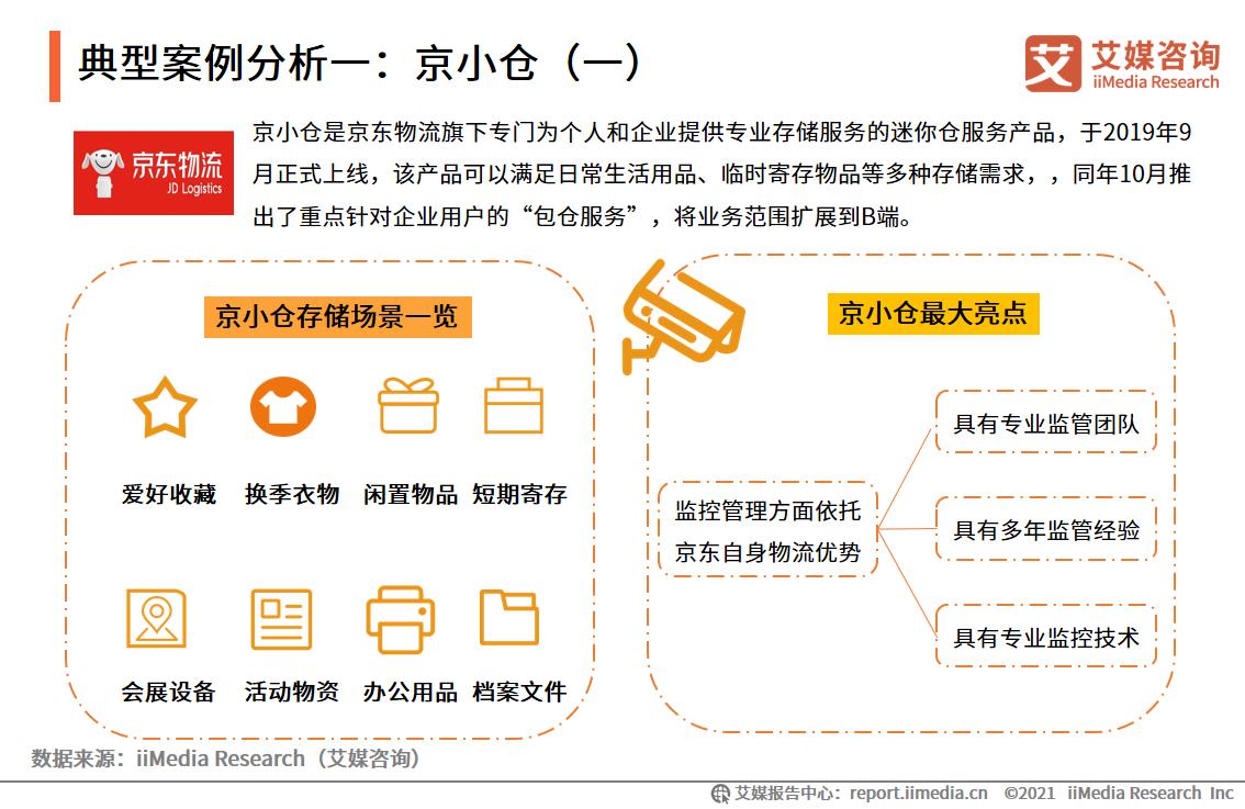 典型案例分析一:京小仓