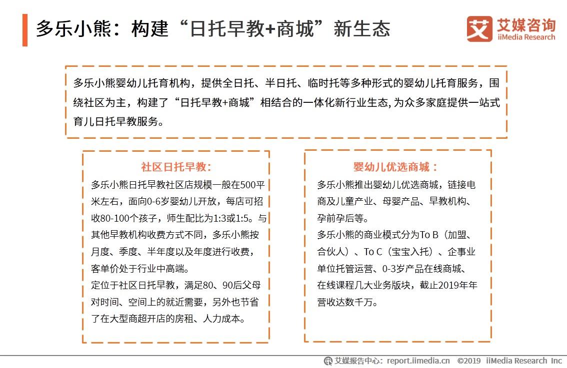 """多乐小熊:构建""""日托早教+商城""""新生态"""