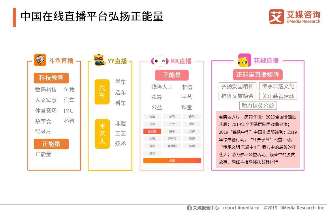 中国在线直播平台弘扬正能量