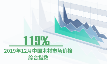 木材行业数据分析:2019年12月中国木材市场价格综合指数为119%
