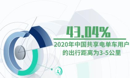 共享经济数据分析:2020年中国43.04%共享电单车用户的出行距离为3-5公里