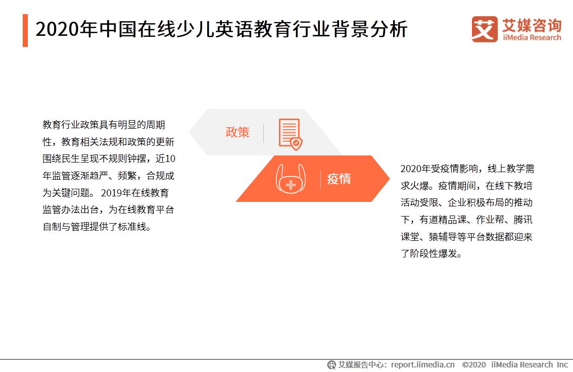 2020年中国在线少儿英语教育行业背景分析