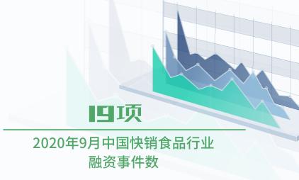 快销食品行业数据分析:2020年9月中国快销食品行业融资事件数为19项