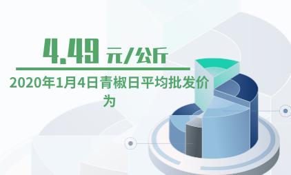 青椒行业数据分析:2020年1月4日青椒日平均批发价为4.49元/公斤