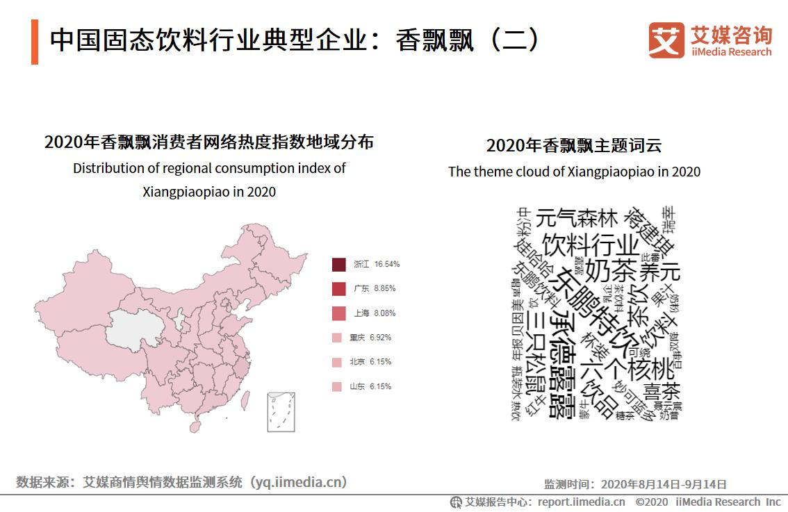 中国固态饮料行业典型企业:香飘飘(二)