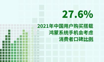 手机行业数据分析:2021年中国27.6%用户购买搭载鸿蒙系统手机会考虑消费者口碑