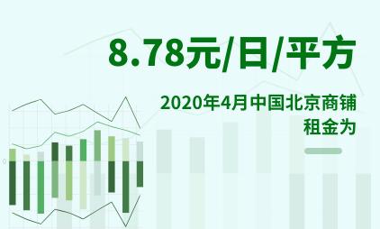 商圈数据分析:2020年4月中国北京商铺租金为8.78元/日/平方