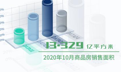 房地产行业数据分析:2020年10月商品房销售面积为13.329亿平方米