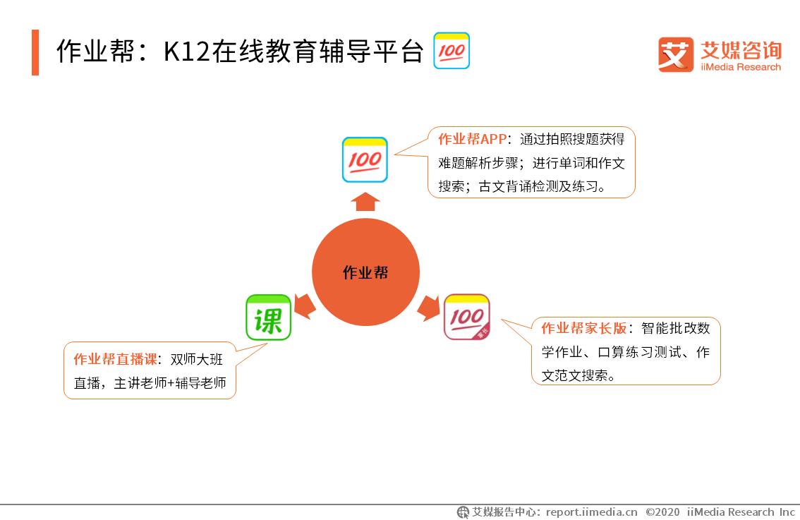 作业帮:K12在线教育辅导平台