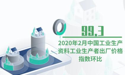 工业数据分析:2020年2月中国工业生产资料工业生产者出厂价格指数降为99.3
