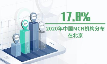 MCN行业数据分析:2020年中国有17.8%的MCN机构分布在北京