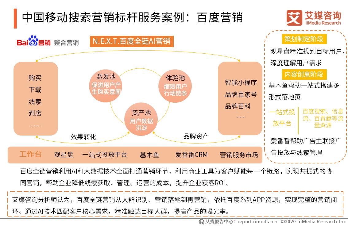中国移动搜索营销标杆服务案例:百度营销