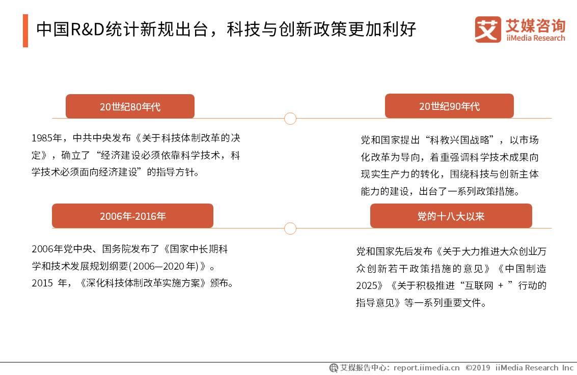 中国R&D统计新规出台,科技与创新政策更加利好