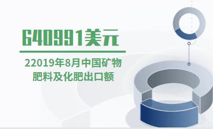 化肥行业数据分析:2019年8月中国矿物肥料及化肥出口额为640991美元