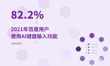 第三方输入法行业数据分析:2021年中国82.2%百度用户使用AI键盘输入功能