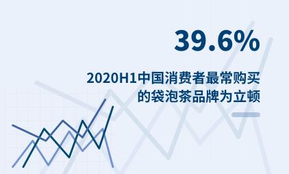 茶叶行业市场分析:2020H1中国39.6%消费者最常购买的袋泡茶品牌为立顿