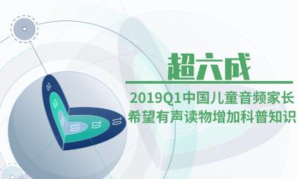 音频行业数据分析:2019Q1中国超六成儿童音频家长希望有声读物增加科普知识