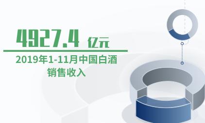 酒行业数据分析:2019年1-11月中国白酒销售收入为4927.4亿元