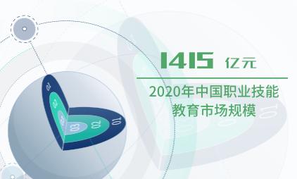 教育行业数据分析:2020年中国职业技能教育市场规模将达到1415亿元