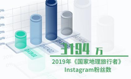 杂志行业数据分析:2019年《国家地理旅行者》Instagram粉丝数为3194万