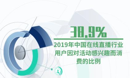 直播电商行业数据分析:2019年中国38.9%在线直播行业用户因感兴趣的活动而消费
