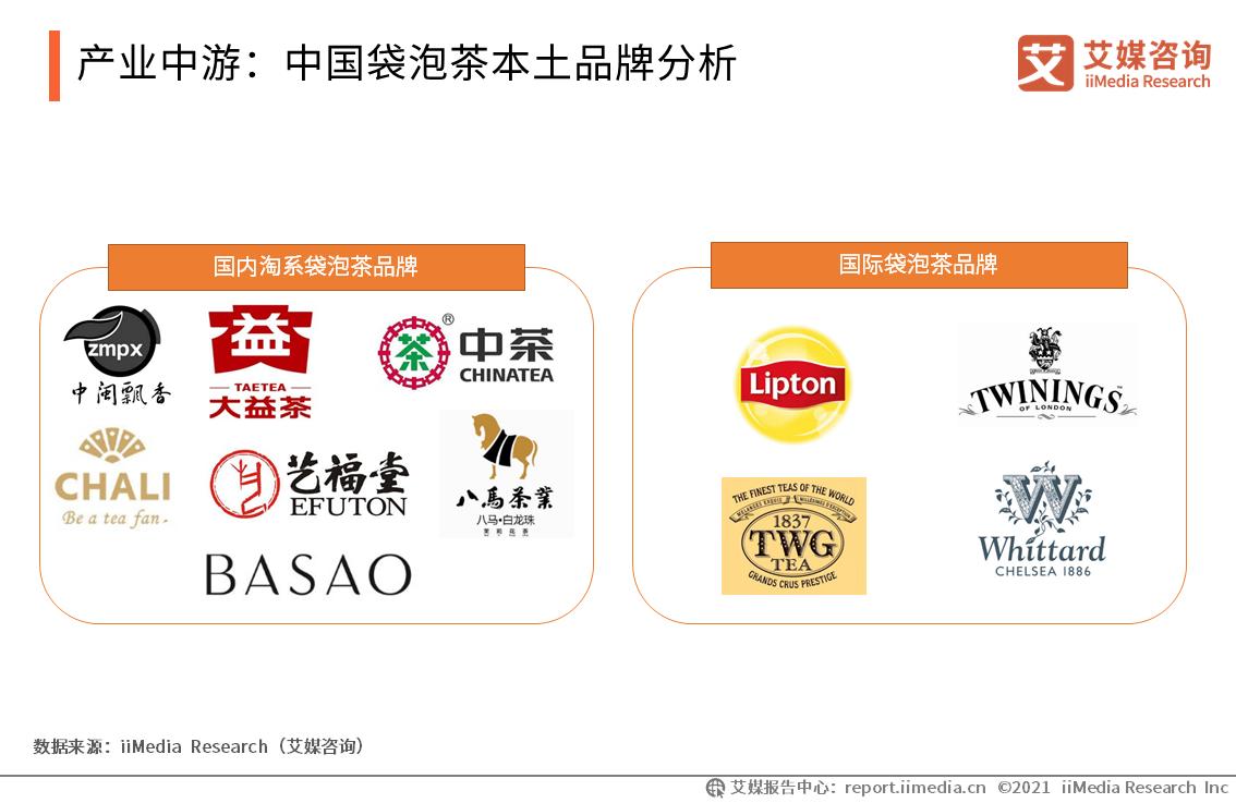 产业中游:中国袋泡茶本土品牌分析