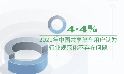 共享单车行业数据分析:2021年中国仅4.4%共享单车用户认为行业规范化不存在问题