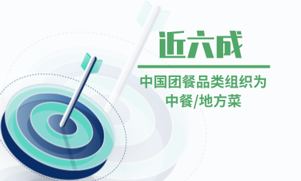 餐饮行业数据分析:近六成中国团餐品类组织为中餐/地方菜