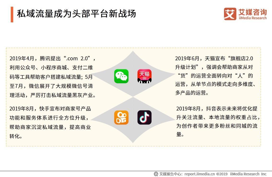 私域流量成头部平台新战场:2019中国私域流量现状剖析及发展前景预判