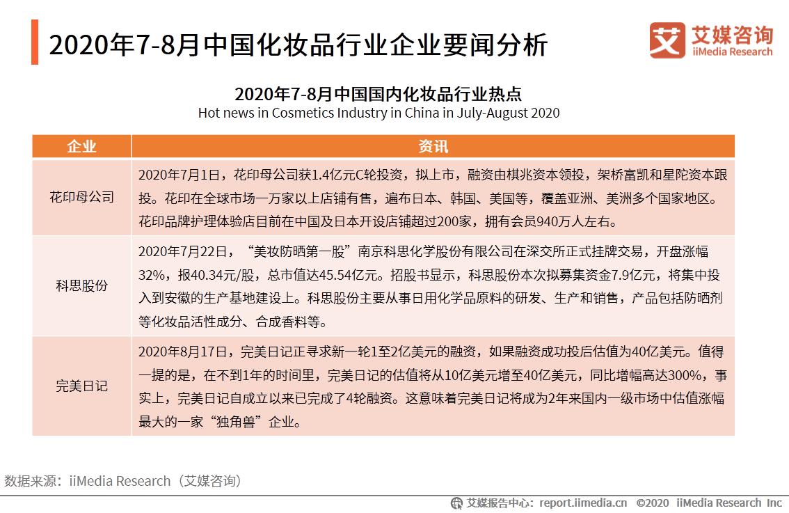 2020年7-8月中国化妆品行业企业要闻分析