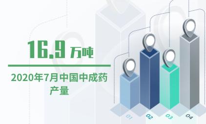 中药行业数据分析:2020年7月中国中成药产量为16.9万吨