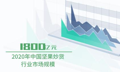 坚果炒货行业数据分析:2020年中国坚果炒货行业市场规模达1800亿元