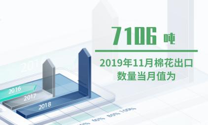 棉花行业数据分析:2019年11月棉花出口数量当月值为7106吨