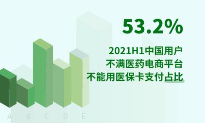 医药电商行业数据分析:2021H1中国53.2%用户不满医药电商平台不能用医保卡支付