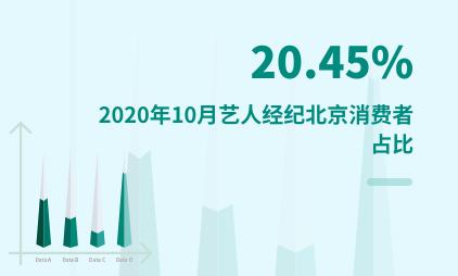 艺人经纪行业数据分析:2020年10月艺人经纪北京消费者占比为20.45%