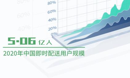 即时配送行业数据分析:2020年中国即时配送用户规模达5.06亿人