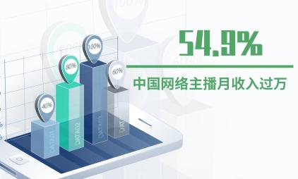 主播行业数据分析:2020H1中国54.9%网络主播月收入过万