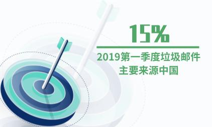 邮件行业数据分析:2019第一季度15%垃圾邮件主要来源中国