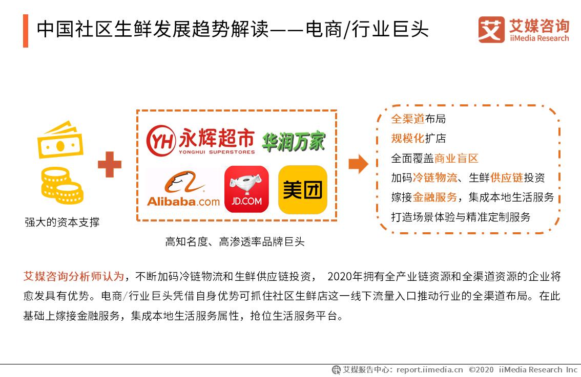 中国社区生鲜发展趋势解读——电商/行业巨头