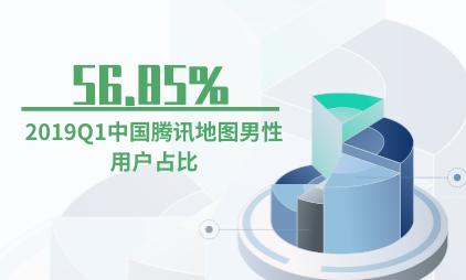 手机地图行业数据分析:2019Q1中国腾讯地图男性用户占比56.85%