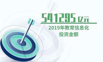 教育行业数据分析:2019年教育信息化投资金额为541295亿元