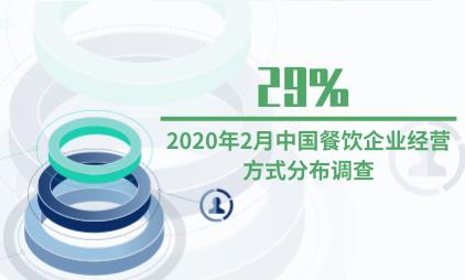 餐饮行业数据分析:2020年2月中国29%餐饮企业经营方式为提供外卖