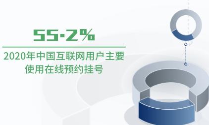 大健康行业数据分析:2020年55.2%中国互联网用户主要使用在线预约挂号