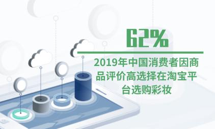 彩妆行业数据分析:2019年中国62%消费者因商品评价高选择在淘宝平台选购彩妆