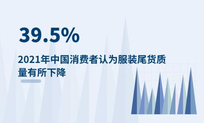 尾货经济数据分析:2021年中国39.5%消费者认为服装尾货质量有所下降