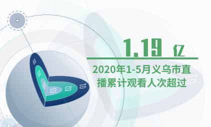 直播电商行业数据分析:2020年1-5月义乌市直播累计观看人次超1.19亿