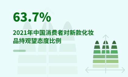 化妆品行业数据分析:2021年中国63.7%消费者对新款化妆品持观望态度
