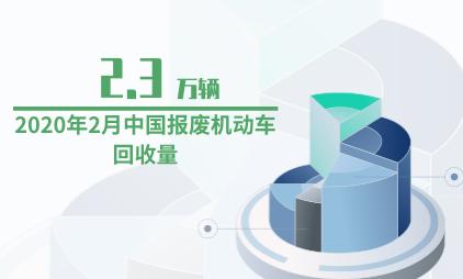 机动车行业数据分析:2020年2月中国报废机动车回收量降至2.3万辆
