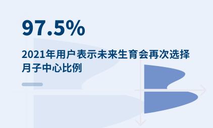 家居行业数据分析:2020年中国家具类零售额达到1598亿元