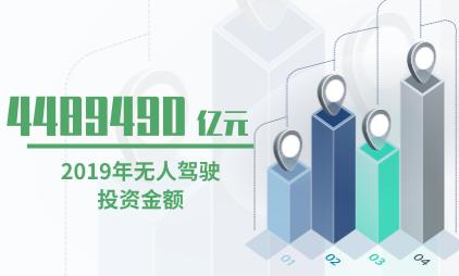 无人驾驶行业数据分析:2019年无人驾驶投资金额为4489490亿元